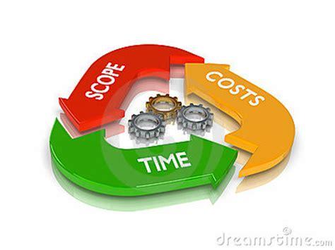 Project Management Plan - Generic